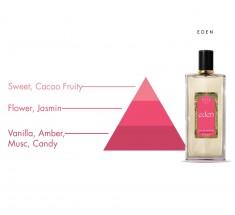 Perfume : Eden