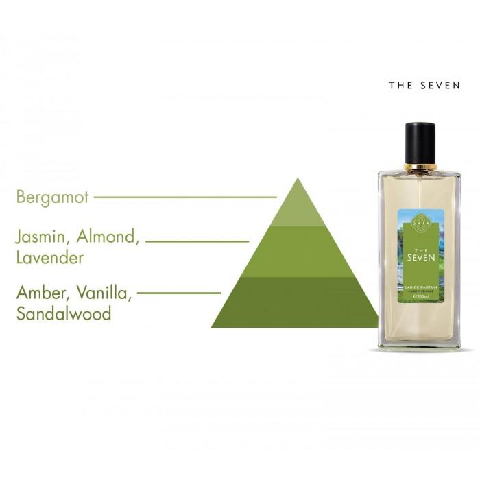Perfume : The Seven